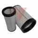 KIT FILTRO DE AR XCMG LW300BR /LW500BR